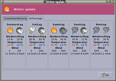 Weather in Hamburg/Germany from July 20 to July 24 2006