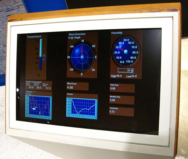 Weather Display at Furnace Creek Visitor Center (4311)