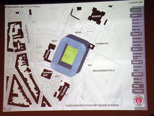 Ausgangssituation mit neuem Stadion ;-)
