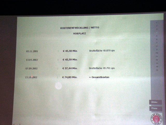 Kostenentwicklung für den Stadionvorplatz