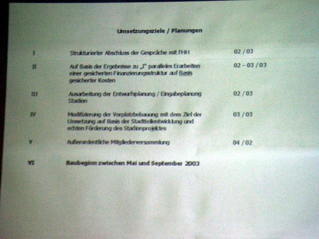 Timetable stadiumrebuilding FC St. Pauli