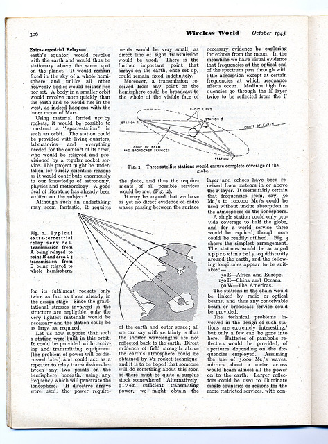 "October 1945 ""Wireless World"" Page 2"