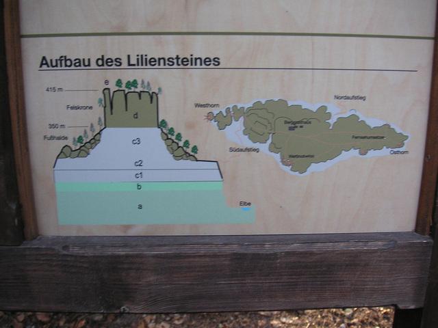 Der Lilienstein