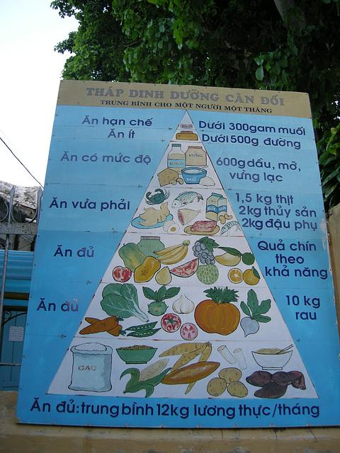 im Kindergarten - Vietnam