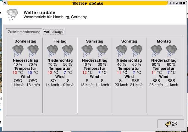 Weather - Forecast