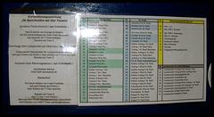 Telefonbuch der Sprechstelle im Alten Elbtunnel