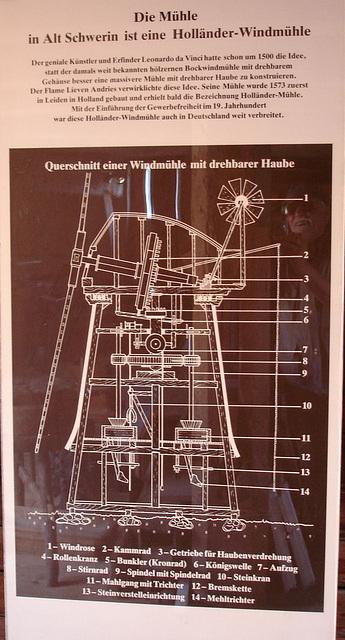 Die Holländer-Windmühle