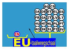 EUa pesilo nederlande