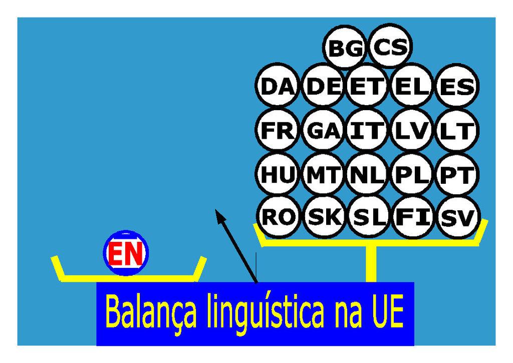 EUa pesilo portugale