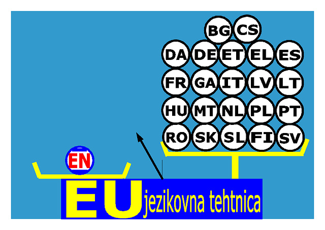EUa pesilo slovene