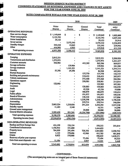 MSWD FY2010 Audit - Page 11