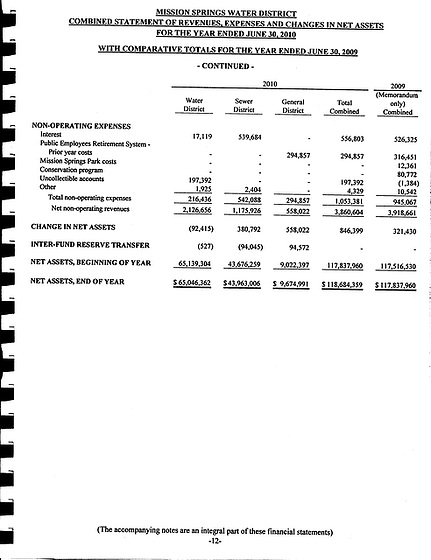 MSWD FY2010 Audit - Page 12