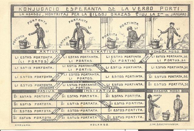 """Konjugacio de la verbo """"porti"""""""