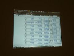 Statistiko pri diverslingvaj Vikipedioj