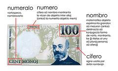 Mono - numeralo numero k cifero