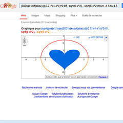 sqrt(cos(x))cos(300x)+sqrt(abs(x))-0.7) (4-xx)^0.01, sqrt(6-x^2), -sqrt(6-x^2) from -4.5 to 4.5 - Recherche Google - Mozilla Firefox 14022013 132245