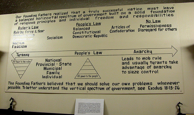 The Miracle of America Museum (Polson, Montana): Explaining the system of government