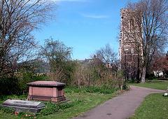 Hornsey Church Yard