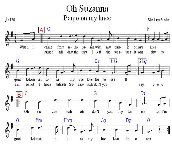 Ho, Suzana (Banjo on my knee)