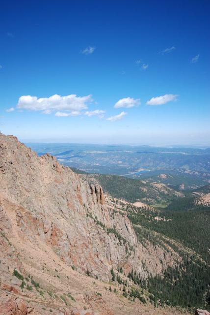 Pike's Peak