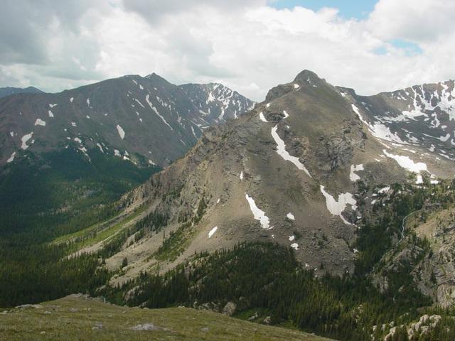 Nearby Peaks