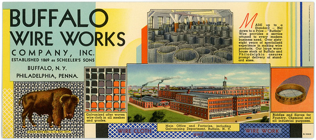Buffalo Wire Works Company Blotter