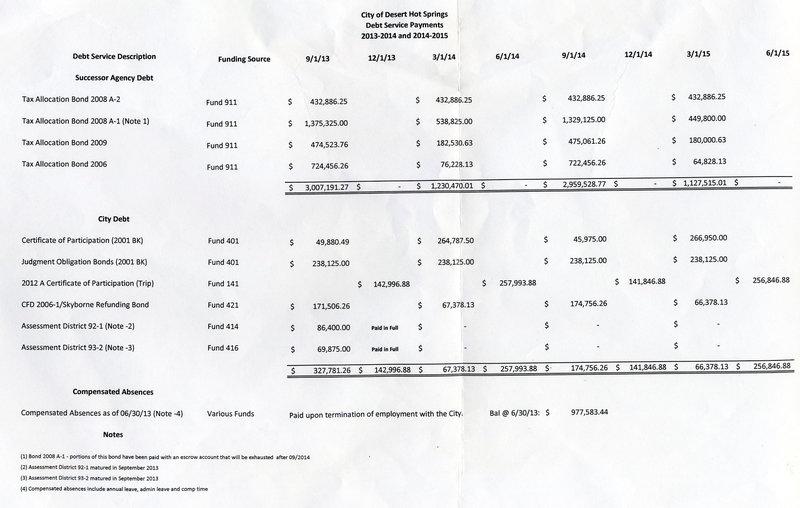 DHS Debt Service Payments 0913-0615