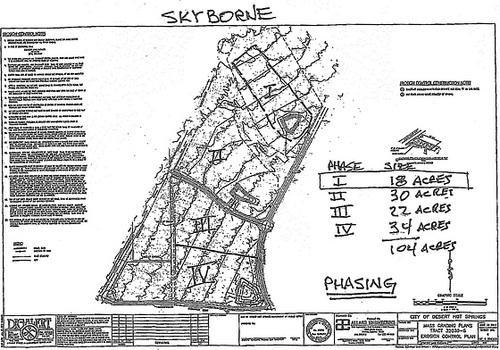 Skyborne Grading Map