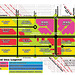 Vortex Specific Plan Land Use