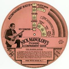 Nick Manoloff's Modern Accompaniment Guide for Spanish Guitar