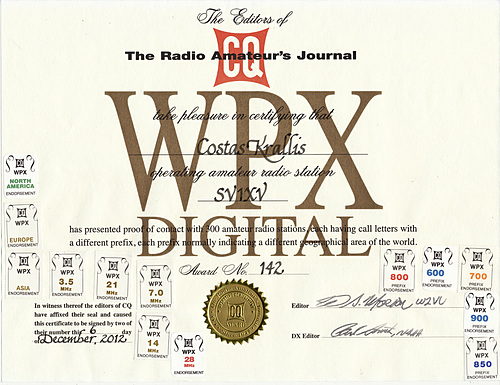 CQ WPX Digital (900 pfx)