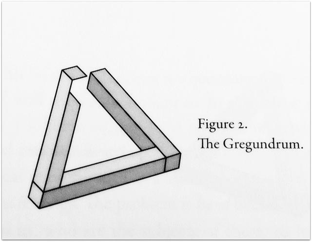 The Gregundrum / Figure 2