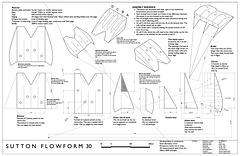 Sutton flowform 30