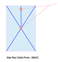 kiteDellaPorta-SMAC