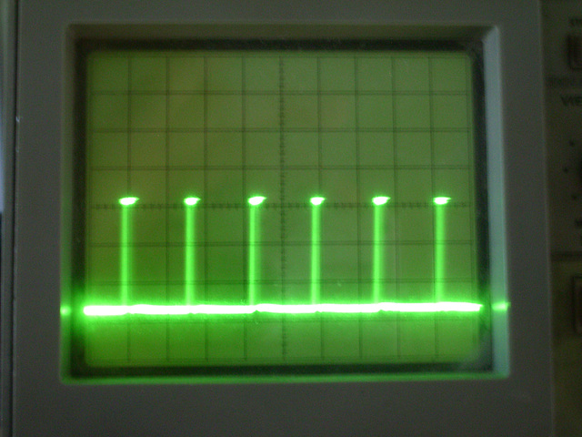 Signal after comparator