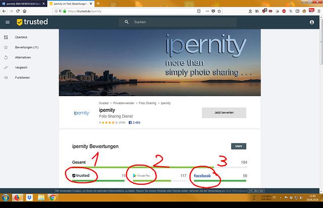 Foto Sharing Dienste im Vergleich
