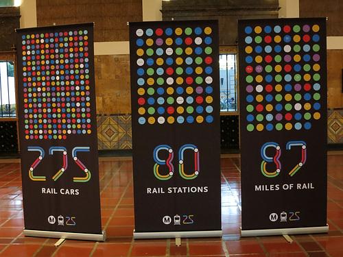 Metro Rail Figures (2497)