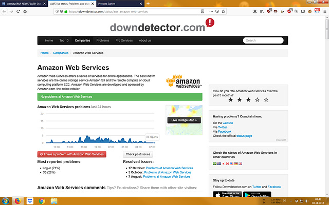 Amazon Web Service was down yesterday