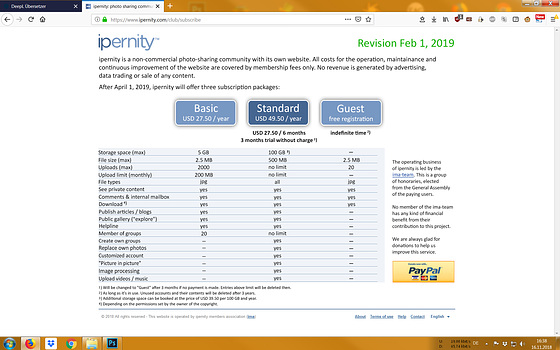 ipernity Subscription Packages