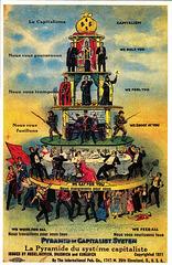 La pirarmido de la la kapitalisma sistemo