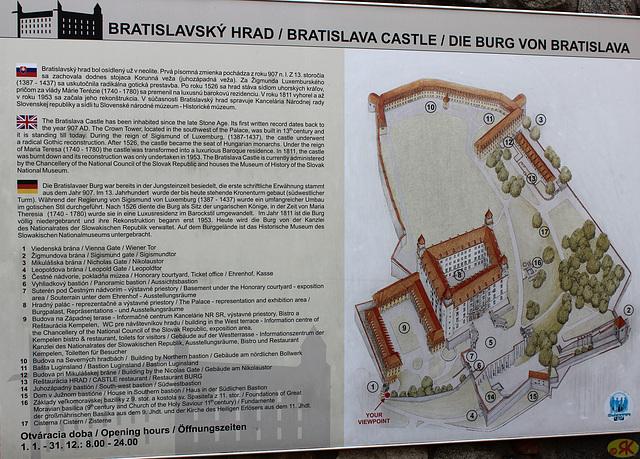 2016-07-26 14 UK, Bratislavo