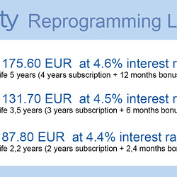 ipernity reprogramming loan