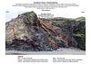 Druidston Haven: Cliff Section 6 interpretation