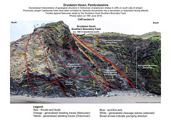Druidston Haven: Cliff Section 6 interpretation