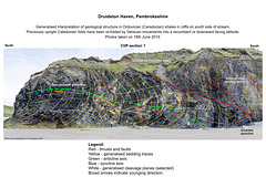 Druidston Haven: Cliff Section 1 interpretation