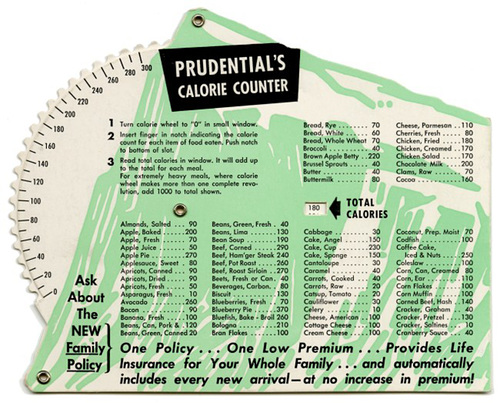 Ipernity Prudentials Calorie Counter By Alan Mays