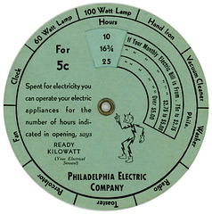 Philadelphia Electric Company Wheel Chart, ca. 1930s