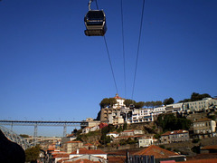 Cable car to the city heights.