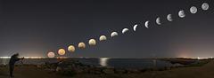 Partial Eclipse 2019- 15 moons