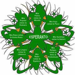 Idearo de Esperanto